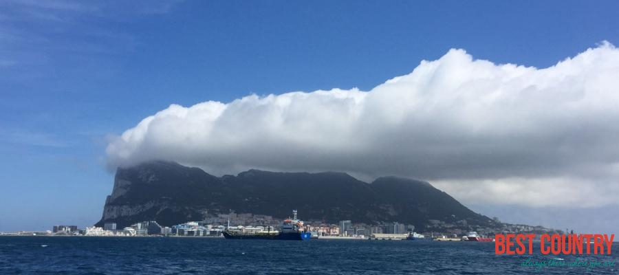 Climate of Gibraltar