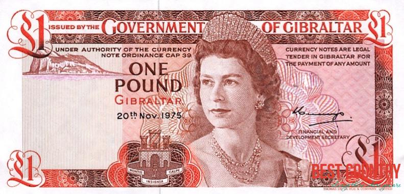 Гибралтарский фунт
