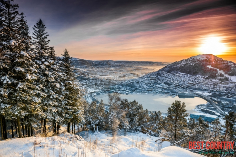 Climate of Norway