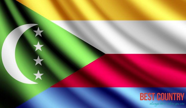 Overview of Comoros Islands