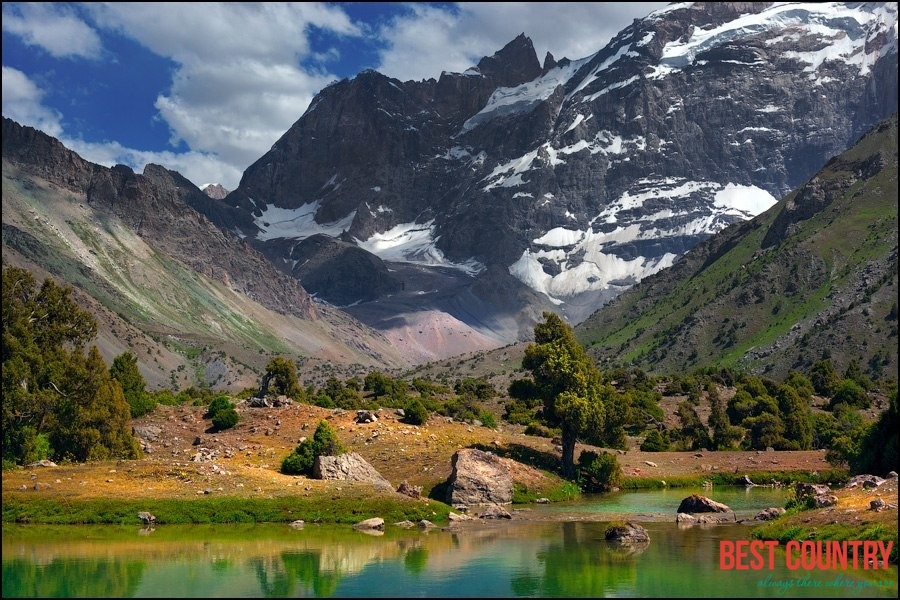Климат в Таджикистане
