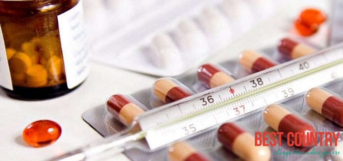 Медицина и лечение в Филиппинах