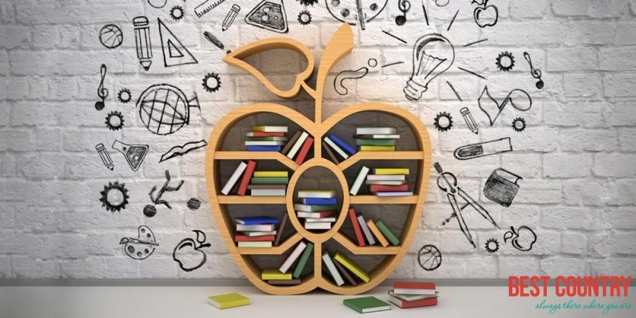 Образование в Косте-Рике